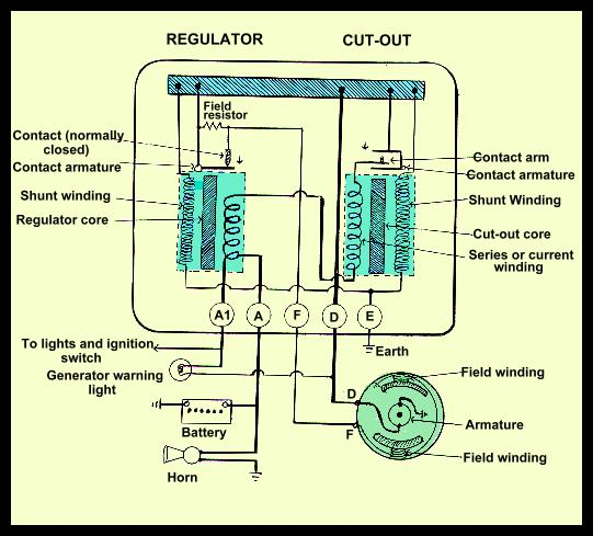Regulator 2 voltage regulator morris minor indicator wiring diagram at gsmx.co